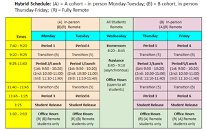 Bell Schedule for Hybrid Learning beginning March 15th.  Three 100-minute periods Monday and Tuesday for Group A.